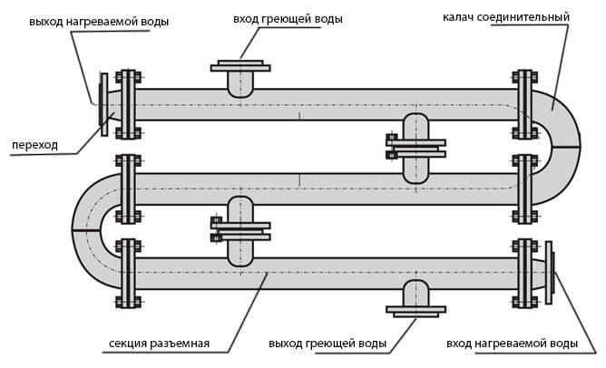Водоводяной подогреватель ВВП 01-57-2000 Чайковский Уплотнения теплообменника Alfa Laval TL35-BFS Калининград